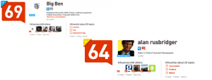 Why Klout is rubbish